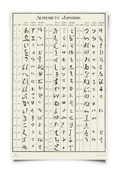 Wydawnictwo Austeria - Plakat Alfabety Japońskie