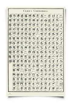 Wydawnictwo Austeria - Plakat znaki pisma chińskiego